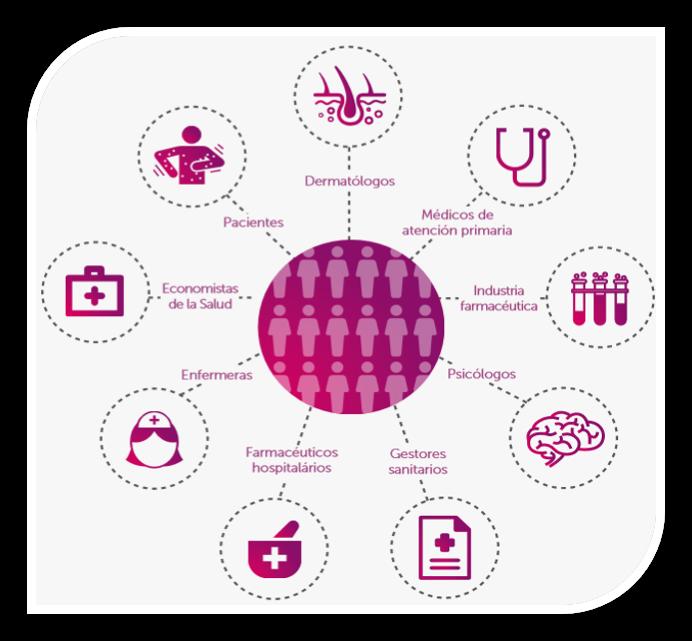 El estudio SROI cuenta con una visión multidisciplinar y transversal de 360º